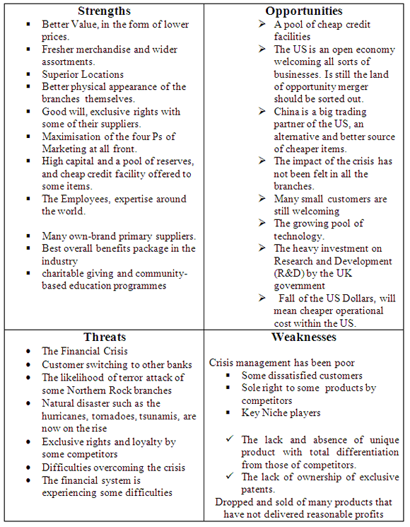 Academic Topics For Compare And Contrast Essays
